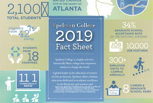 Spelman college honors essay