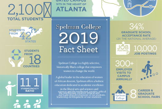 Download the Spelman Fact Sheet